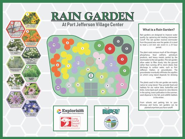 rain-garden-map-sign-village-center_small
