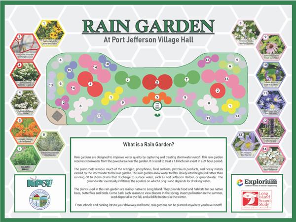 rain-garden-map-sign-village-hall_small
